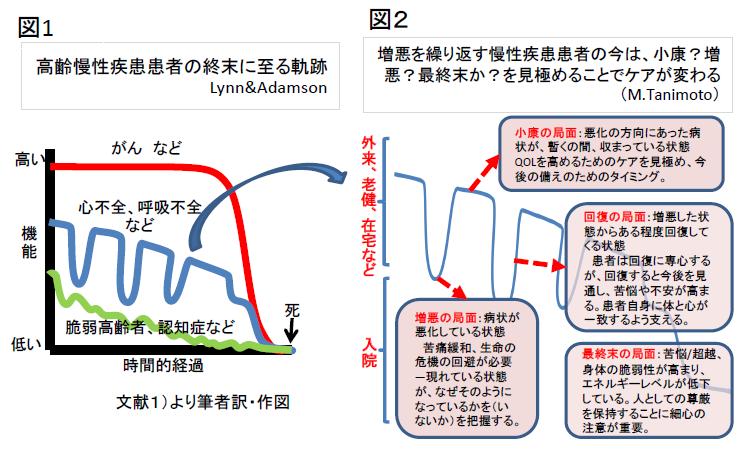 終末に至る軌跡(tanimoto).png
